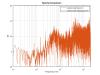 Cymbal_Crash_Spectral_Comparison.png
