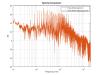 Piano_Strike_Spectral_Comparison.png