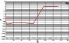 AV-Marantz-SR4500-THD-N-soundandvision.png