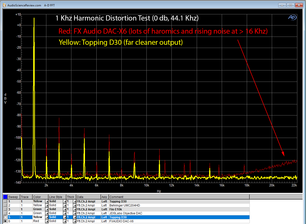 1 Khz Comparison with Topping D30.png