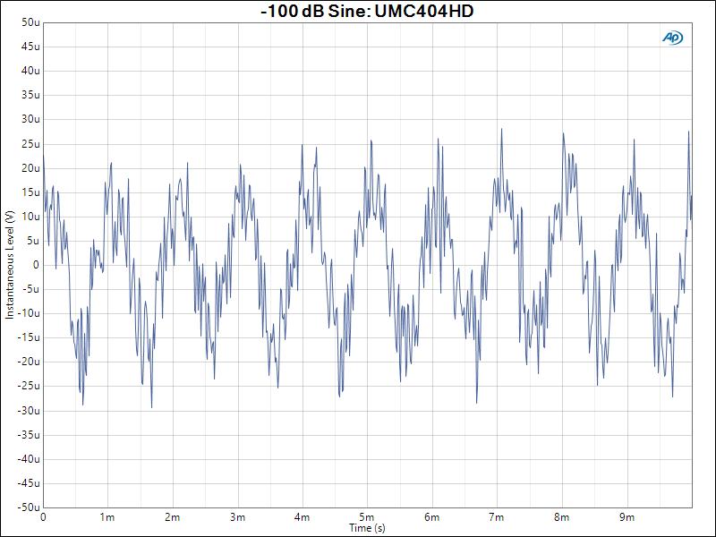 -100 dB Sine_ UMC404HD.png