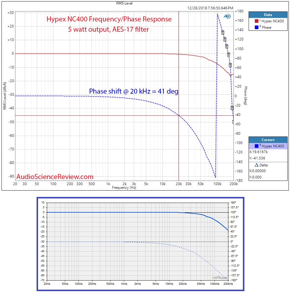 Review and Measurements of Hypex NC400 DIY Amp   Page 10