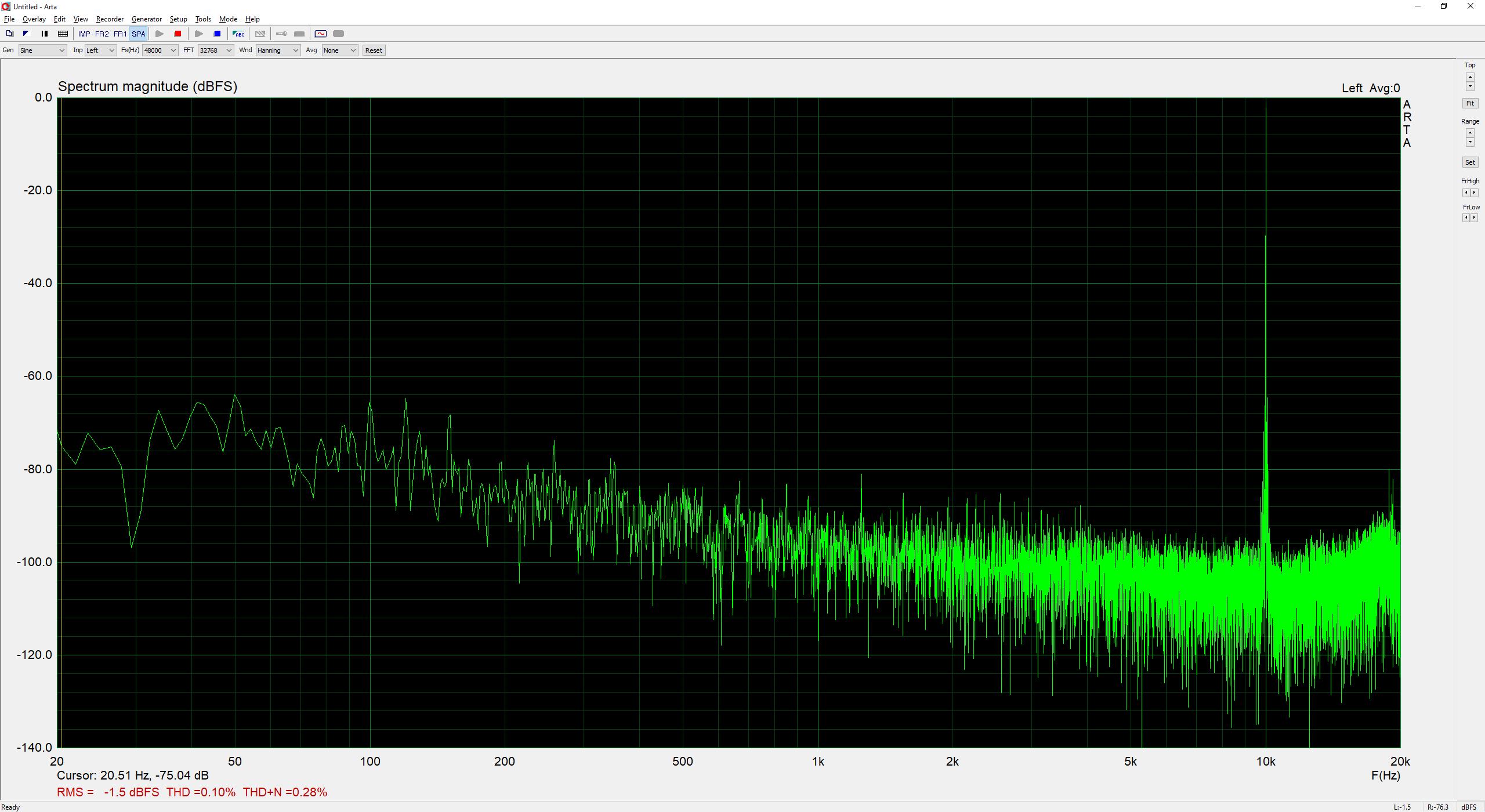 10KHz_ECM999_-1dB_THD_MotuM4_Mic1.png.png