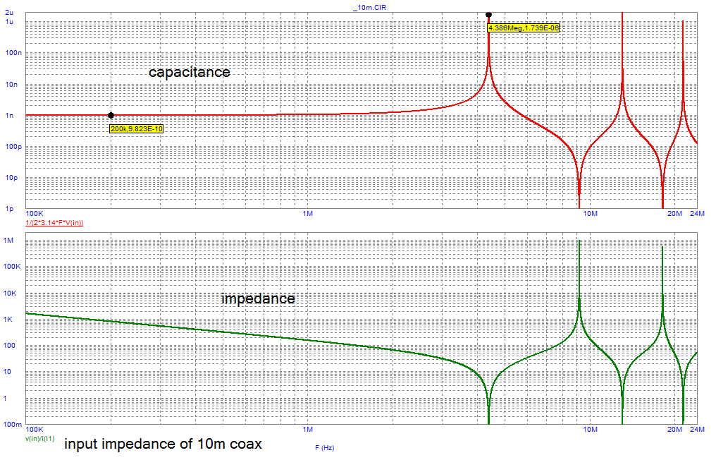 10mcoax_open_impedance_sim.png