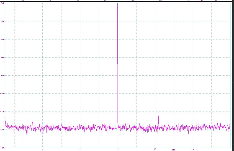 12 khz tone .png