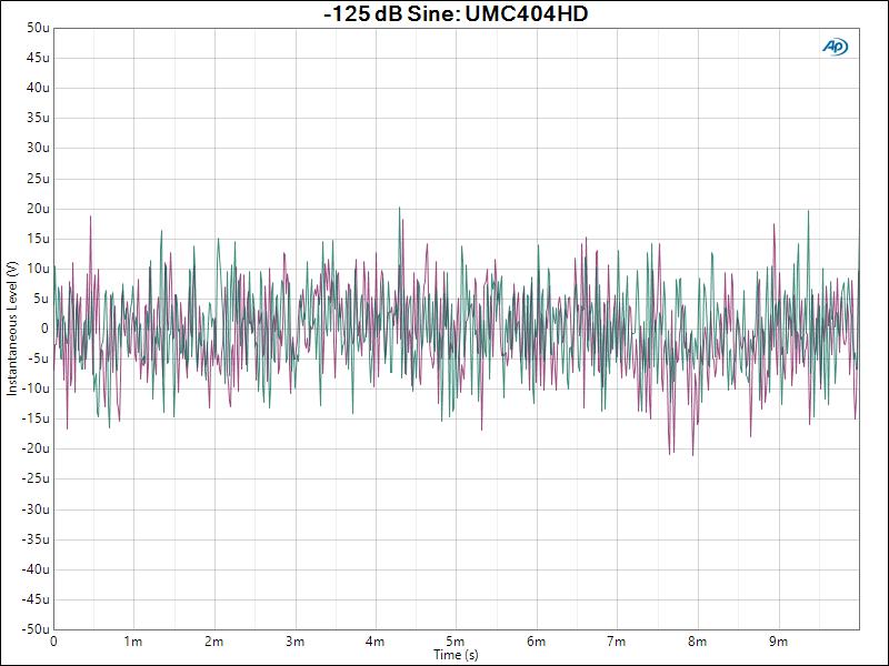 -125 dB Sine_ UMC404HD.png