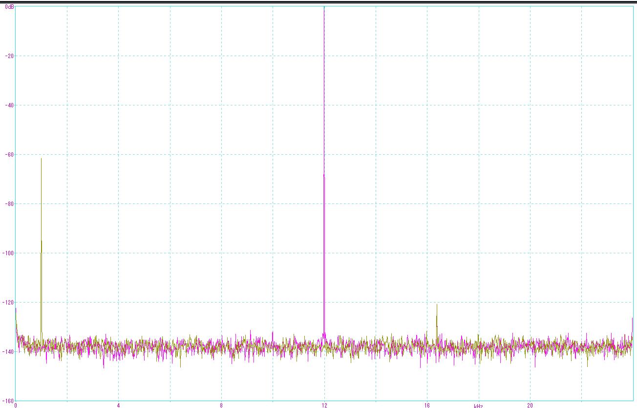 12khz noise modulation.png