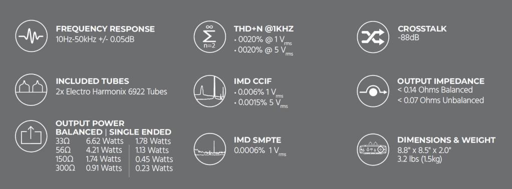 Monoprice Liquid Platinum Headphone Amp Review | Audio
