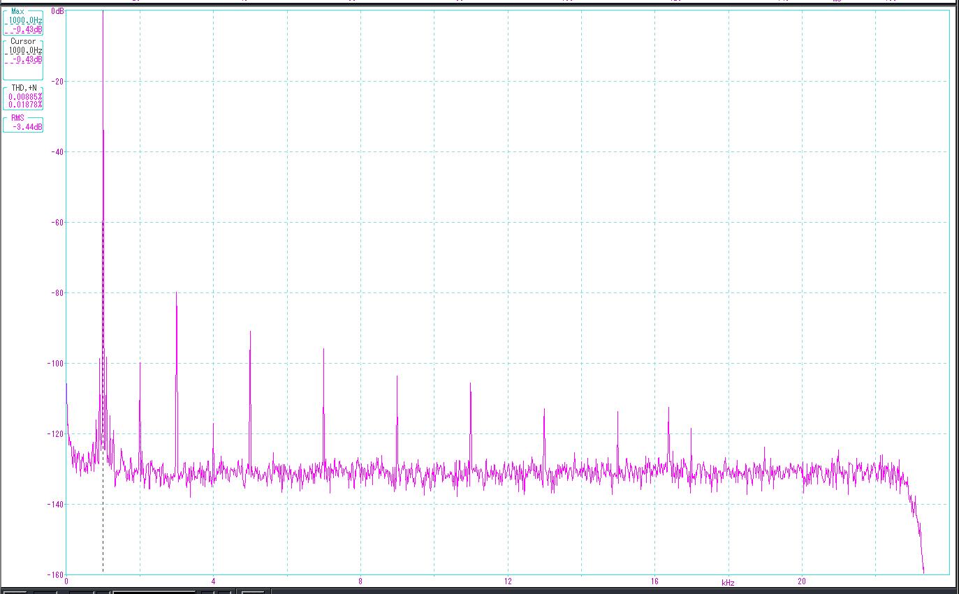 1khz 68 HDMI emotiva.png