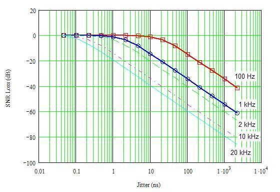 20100810_aperture_error_SNR_loss_plot.JPG