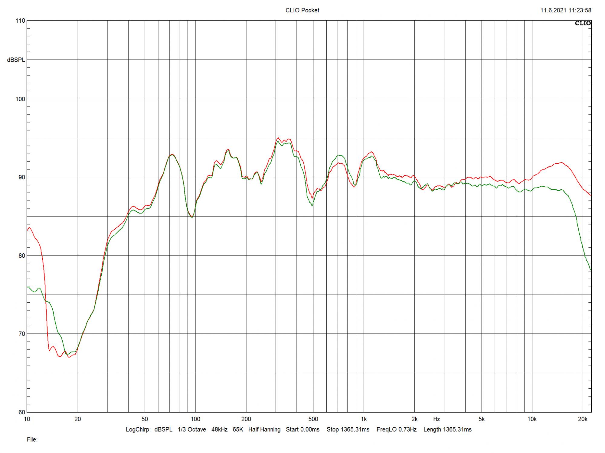 2021-07-30-TST-Polk-Audio-Reserve-R200-m1.png