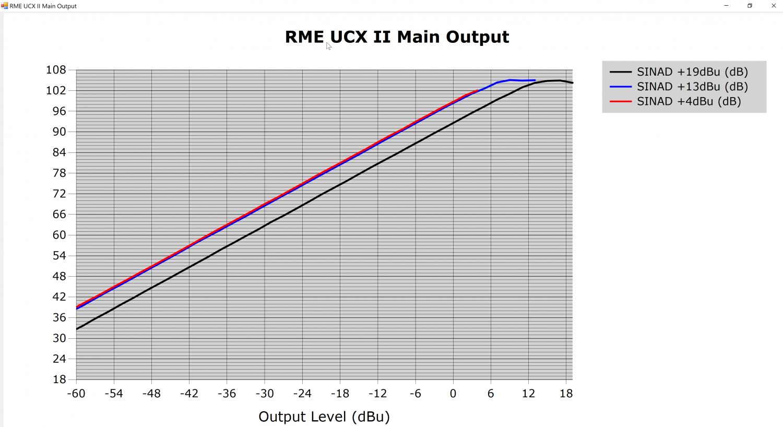 2021-09-13 22_23_03-RME UCX II Main Output.png
