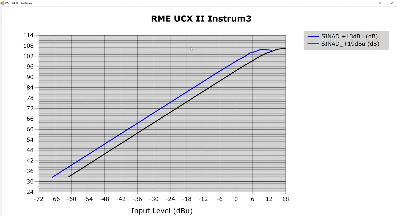 2021-09-14 08_29_05-RME UCX II Instrum3.png