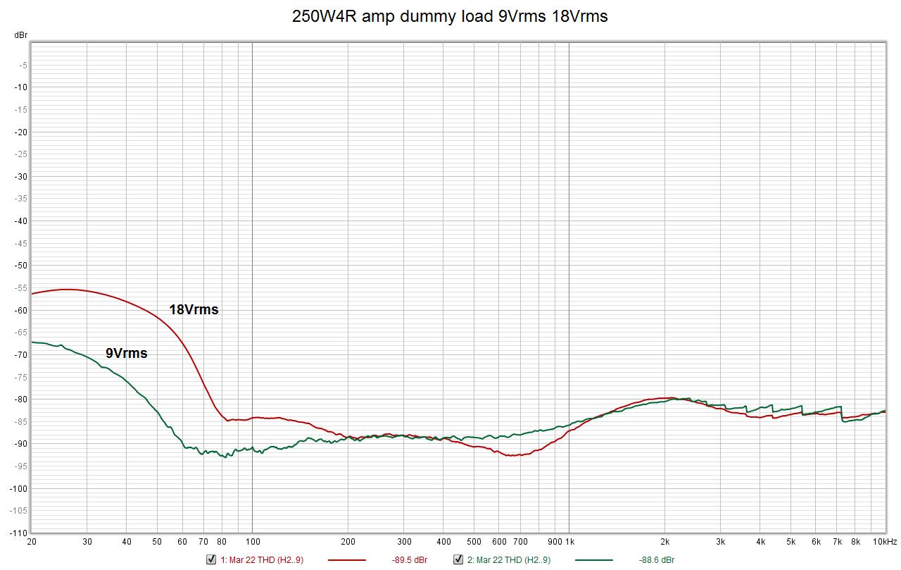 250W4R_thdfreq_dummy_dB.png