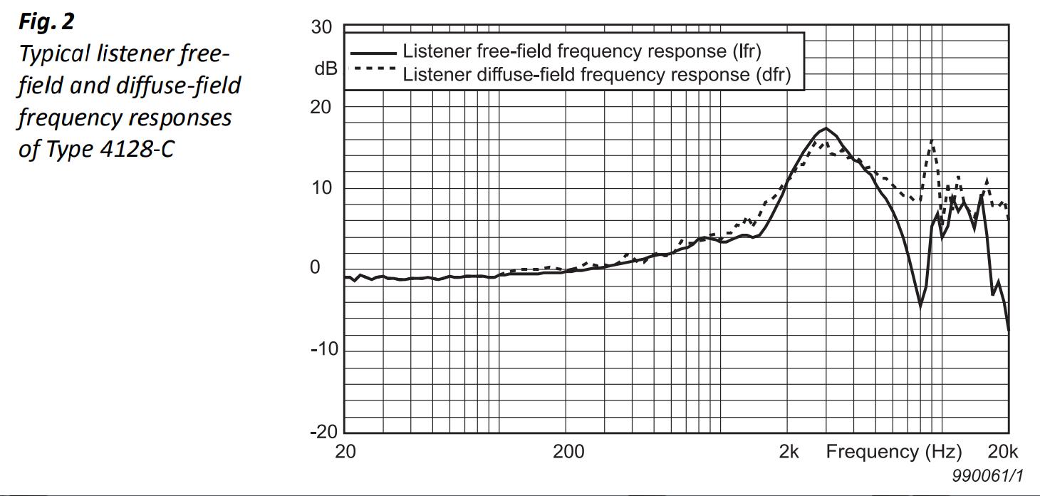 Audeze LCD MX4 measurements | Audio Science Review (ASR) Forum