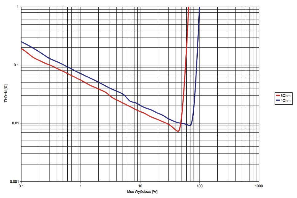 41545-cambridge_audio_cxa60_lab3.jpg