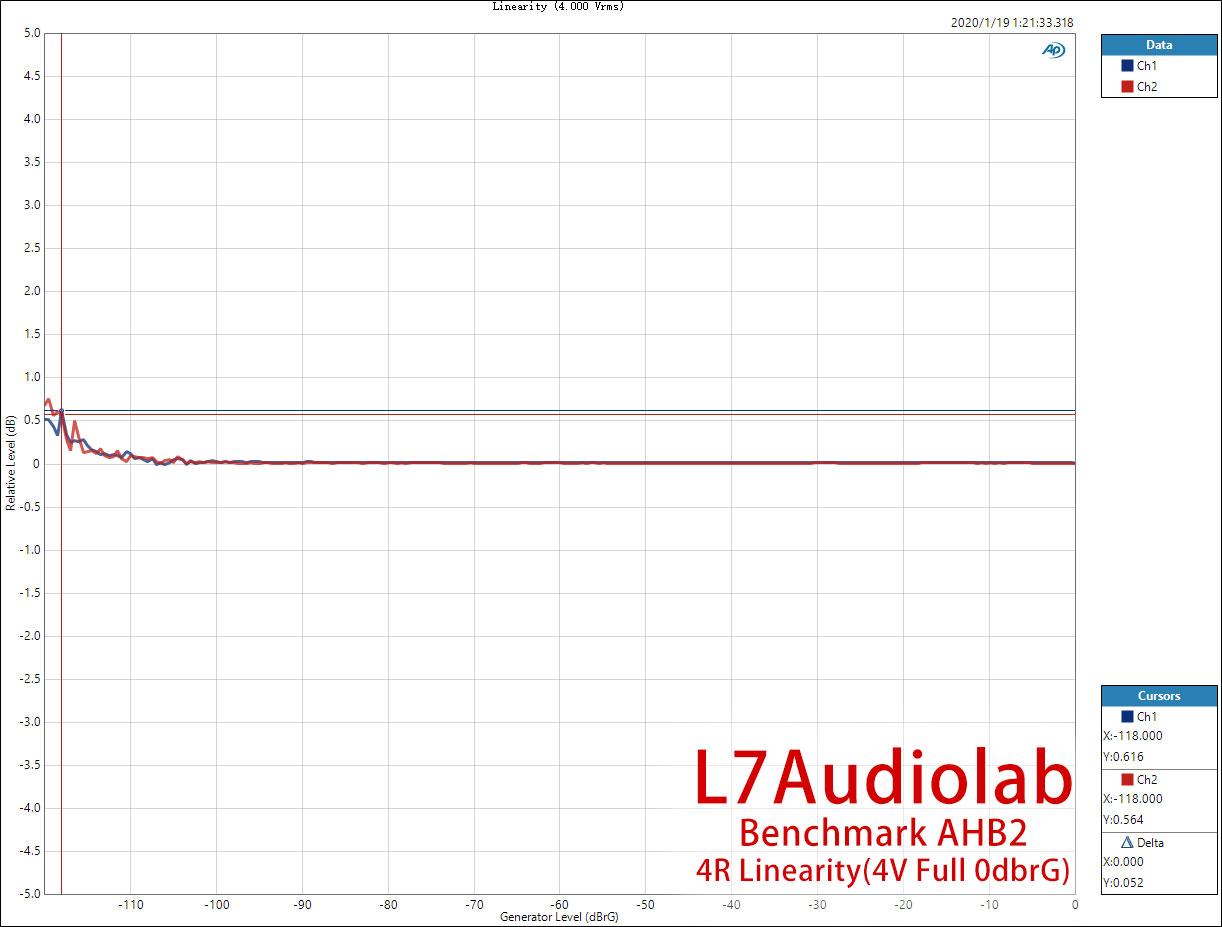 4R-Linearity-(4.jpg