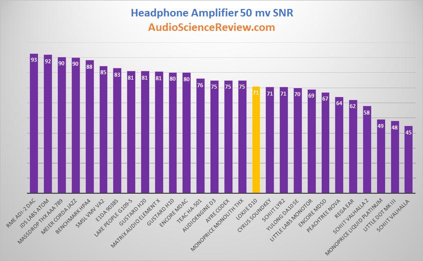 50 millivolt Audio Measurements.png