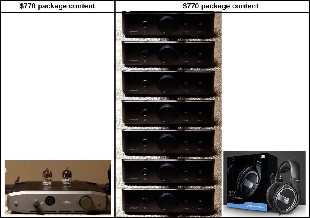 $770 package content.png