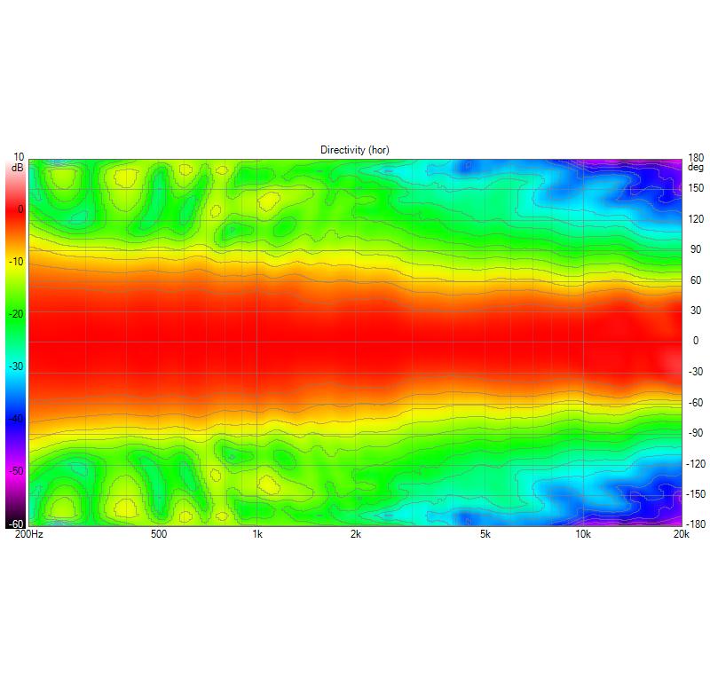 8c Horizontal Contour (1).png