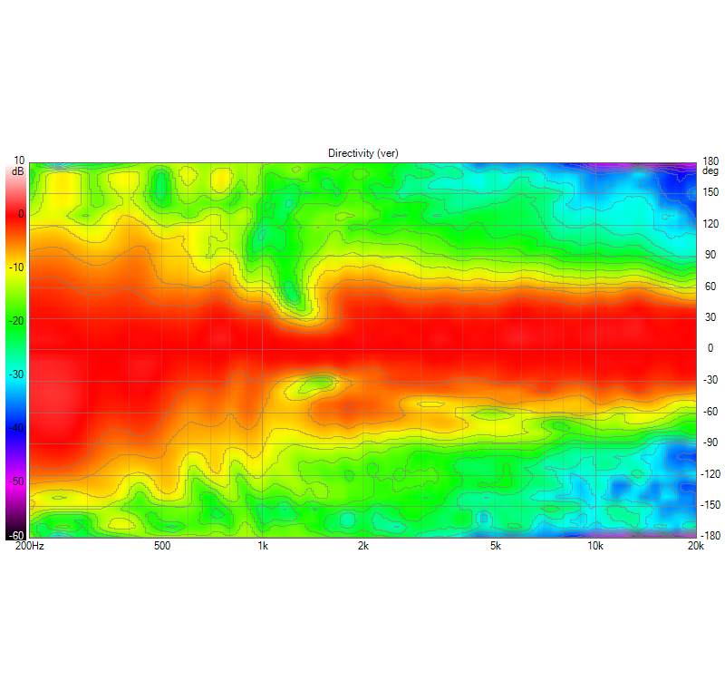 8c-vertical-contour-png.54829