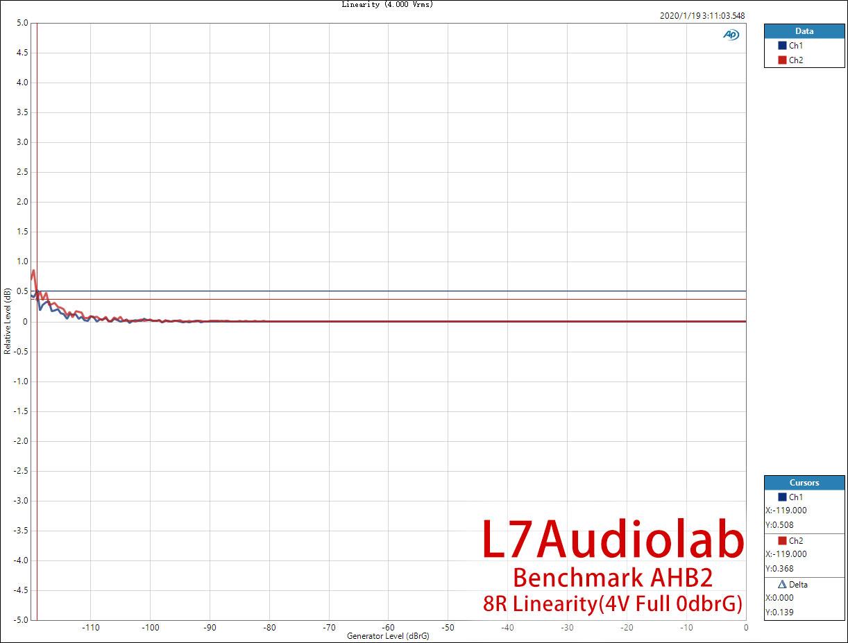 8R-Linearity-(4.jpg