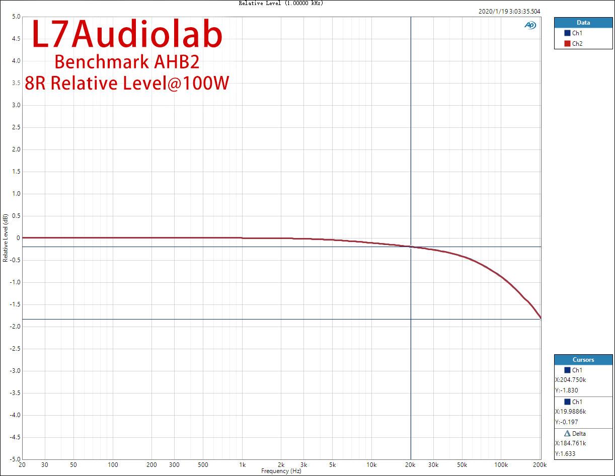 8R-Relative-Level-(1.jpg