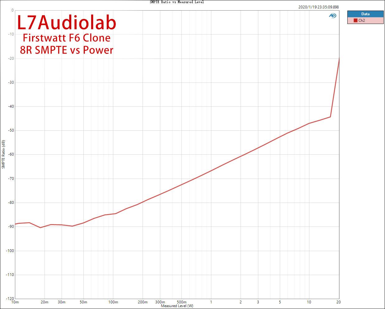 8R-SMPTE-Ratio-vs-Measured-Level.jpg