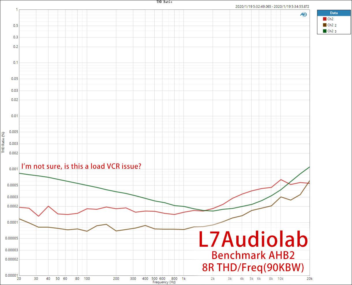 8R-THD-Ratio.jpg