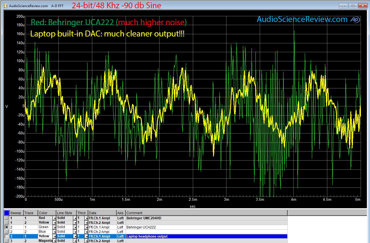-90 db 48 Khz vs laptop.png