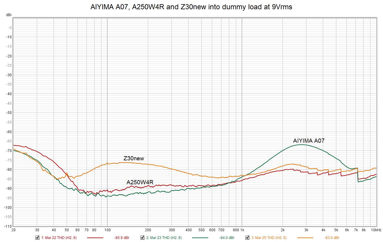 A07_A250W4R_Z30_dummy.png