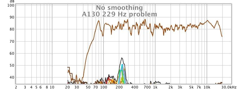 a130 229 hz problem.jpg