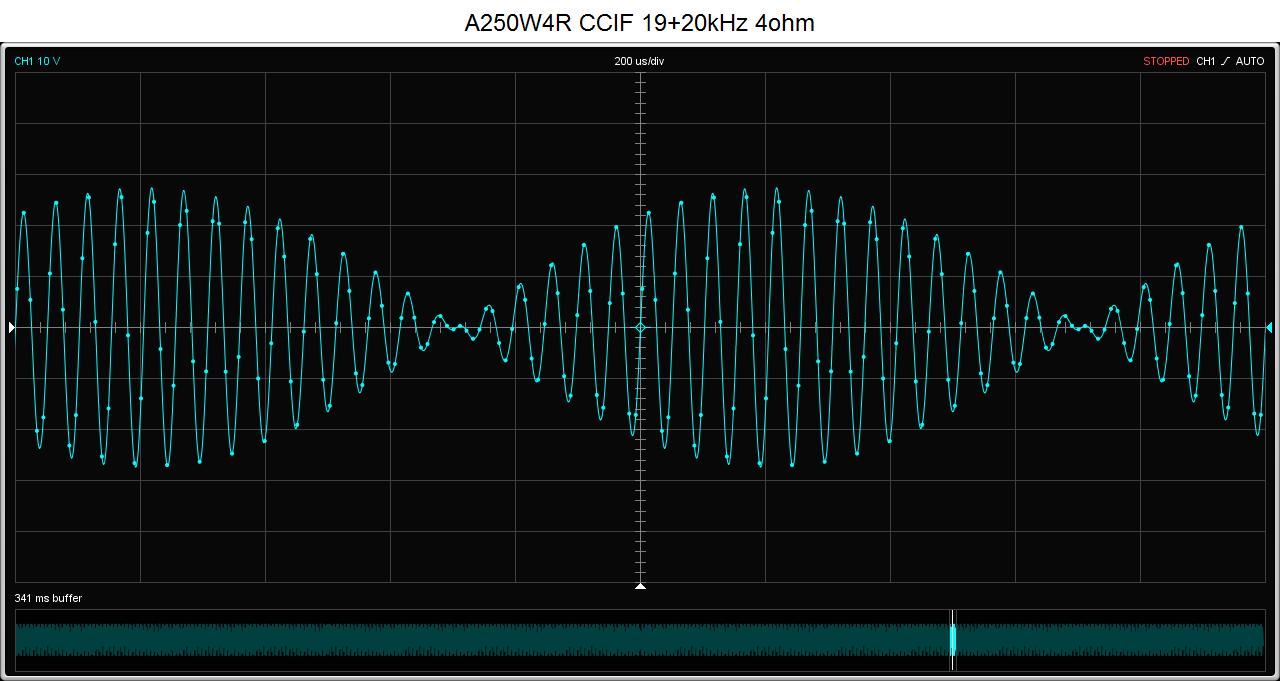 A250W_CCIF_scope.png