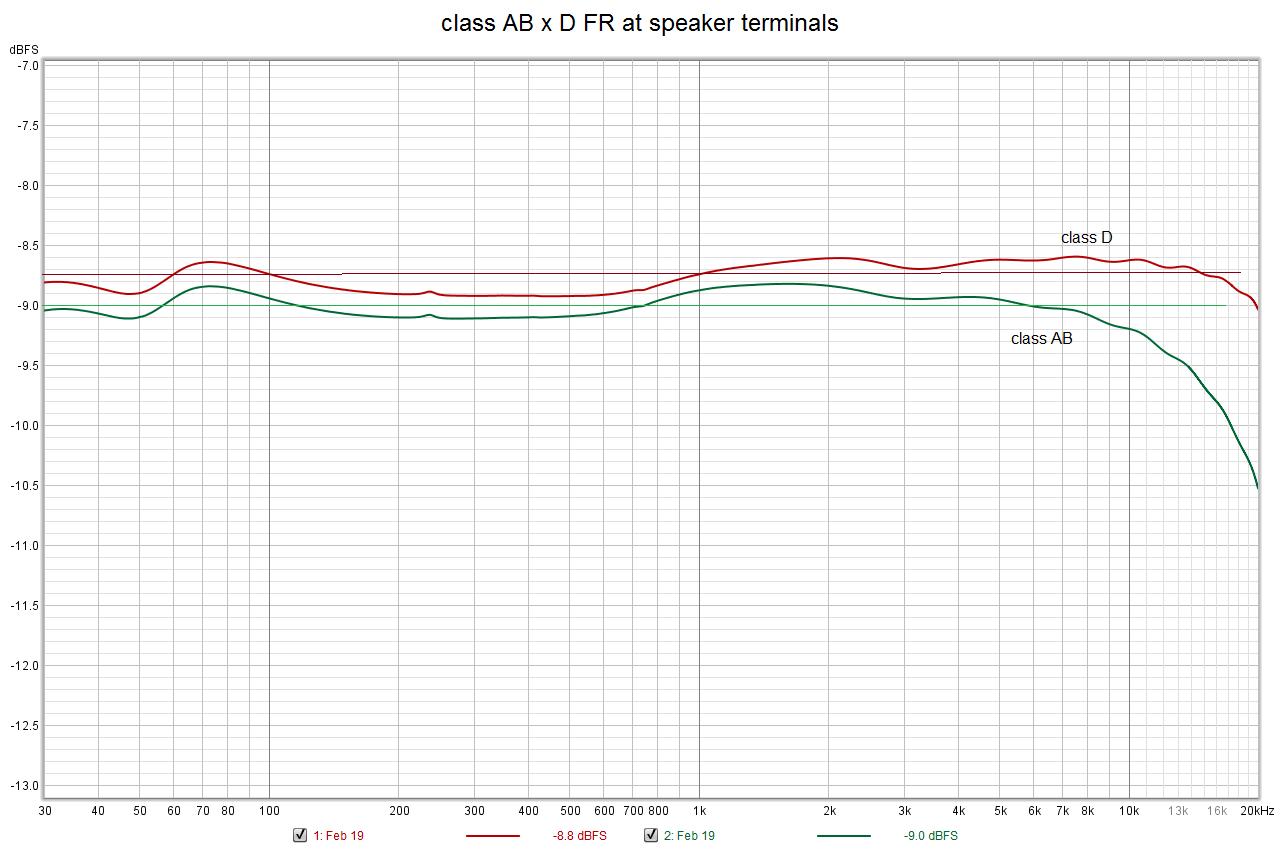AB_2V_FR_speaker_lines.png
