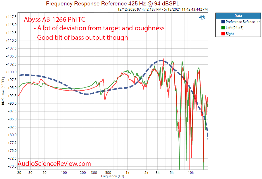 Abyss AB-1266 Phi TC Frequency Response Measurements.png