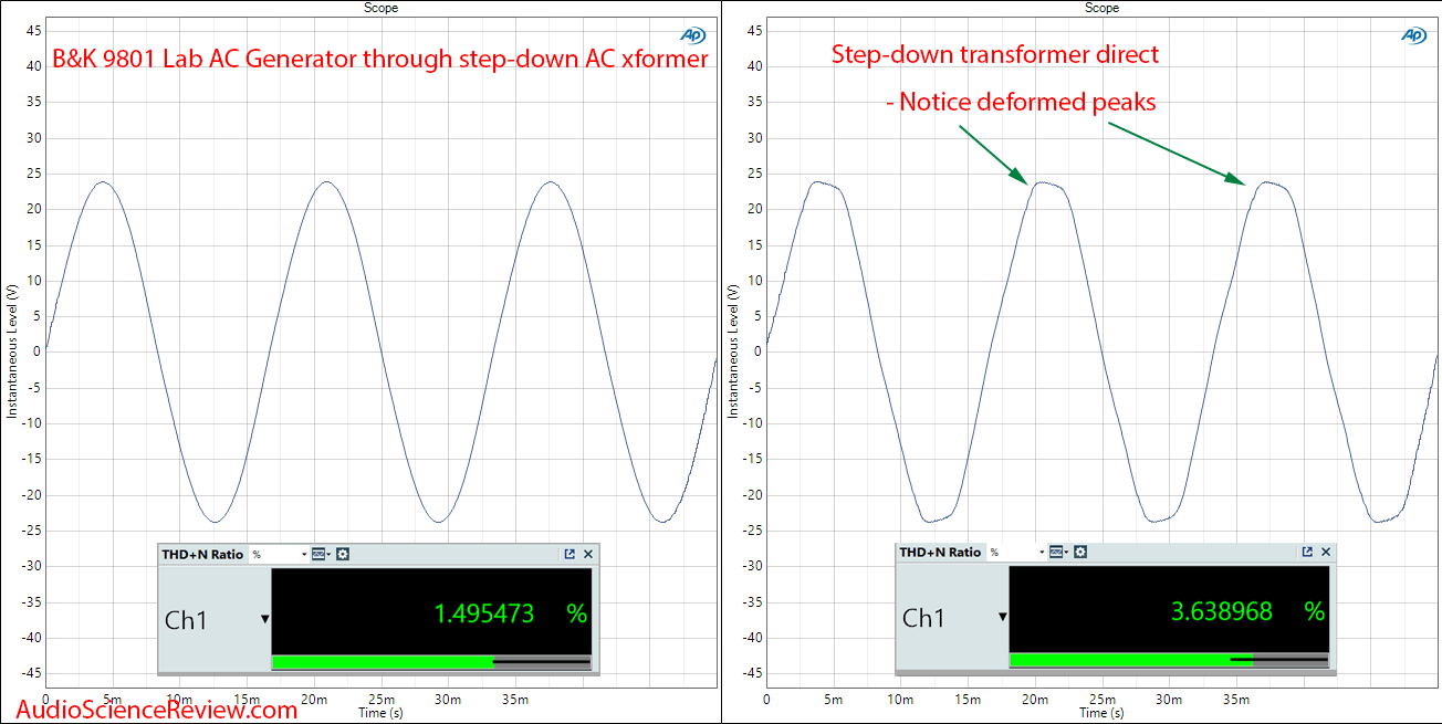 AC Mains BK 9801 waveform analysis time domain review.png