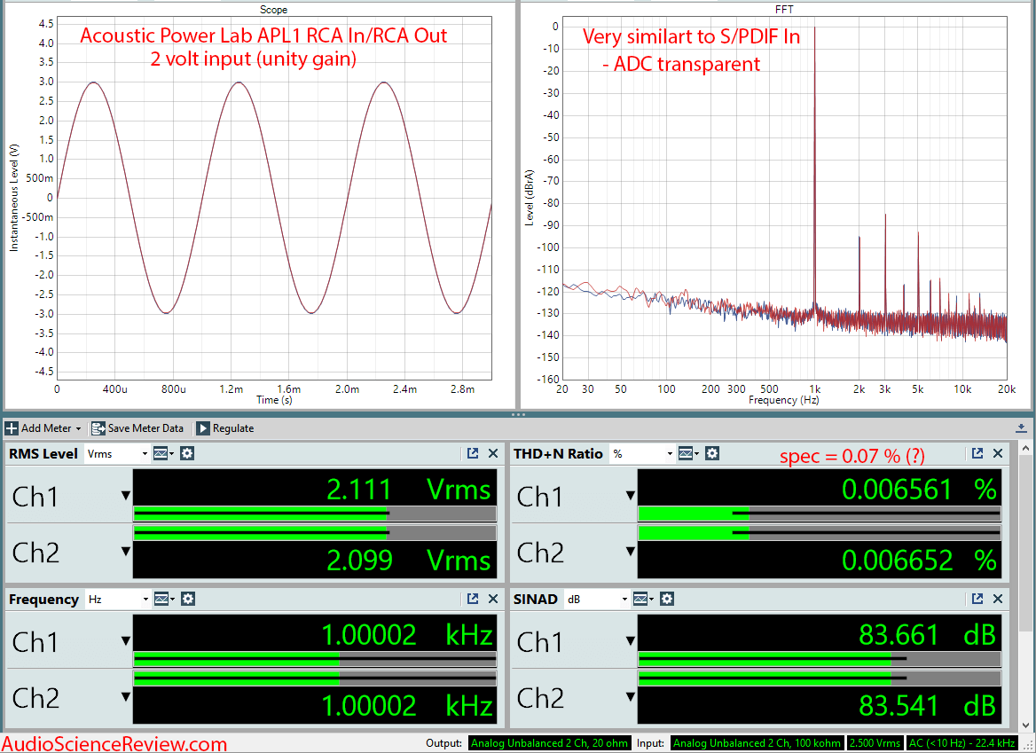 Acoustic Power Labs APL1 Digital Signal Processor Filter and EQ RCA In Audio Measurements.png