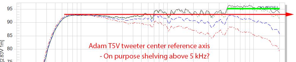 Adam T5V Trend Lines.png