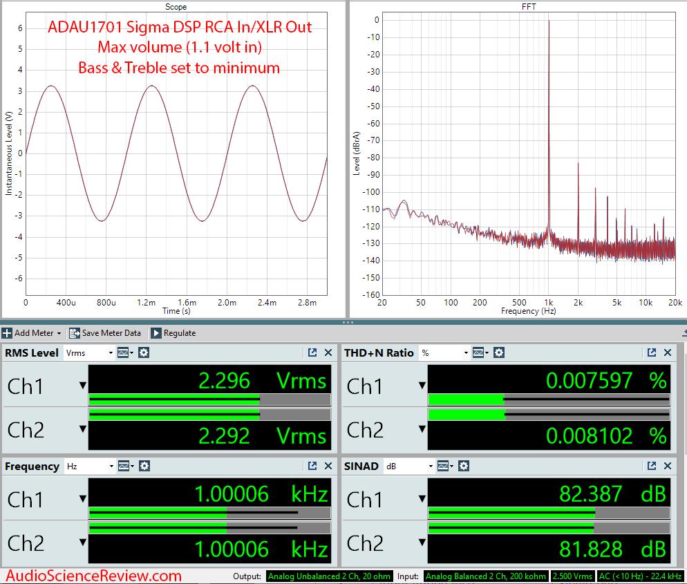 ADAU1701 Sigma DSP Measurements.png