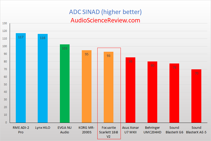 ADC Audio Interface Best Reviewed.png