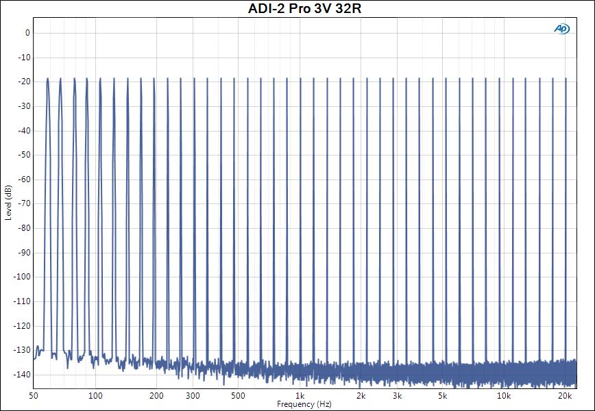 ADI-2 Pro 3V 32R.png