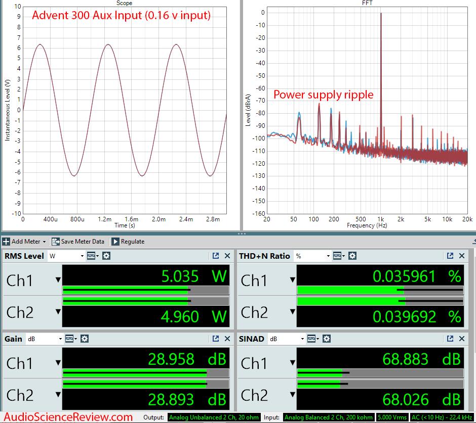 Advent Model 300 Receiver Audio Measurements.png