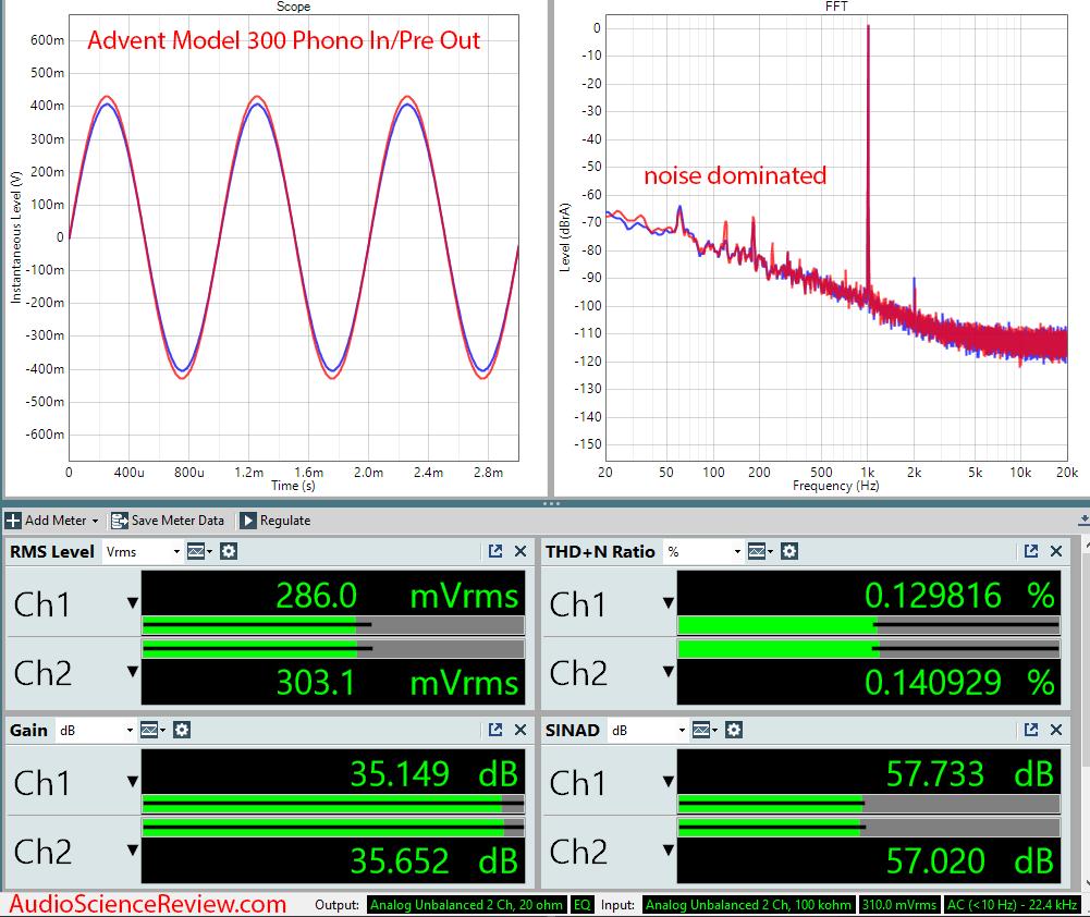 Advent Model 300 Receiver Phono Audio Measurements.png