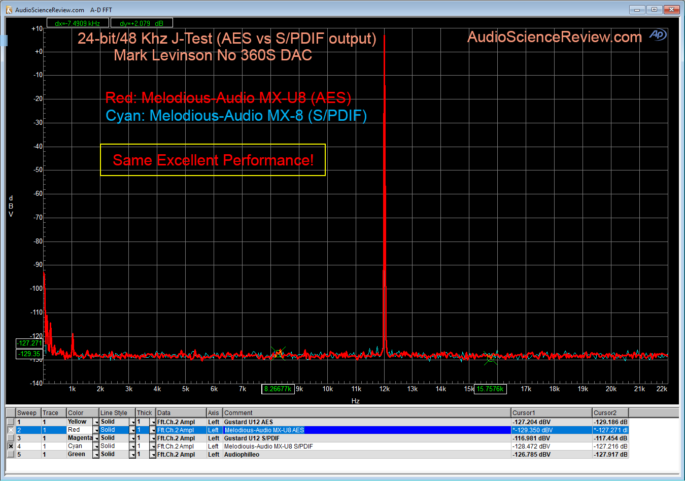 AES vs SPDIF Melodious-Audio MX-U8 ML360S AES Input.png