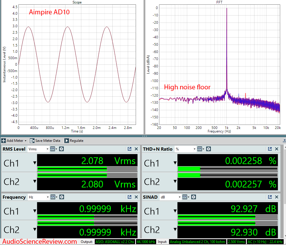 Aimpire AD10 Topping Clone Audio Measurements.png