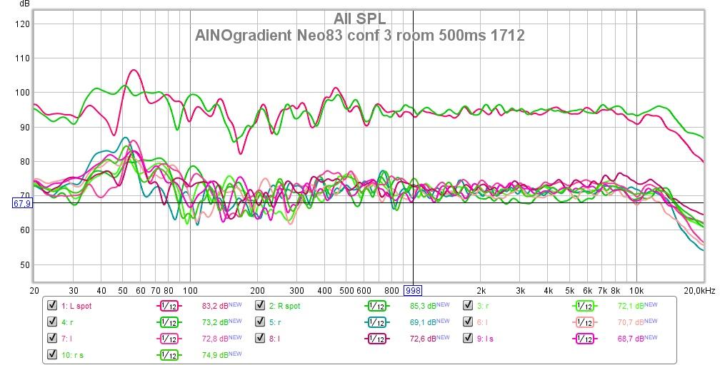 ainogneo83 conf3 room spot vari 500ms 112.jpg
