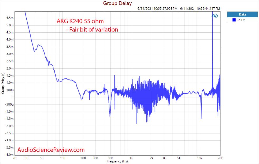 AKG K240 Group Delay Measurements Headphone.png