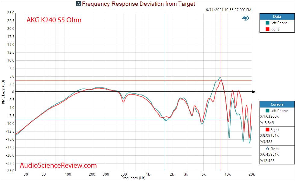 AKG K240 relative Frequency Response Measurements Headphone.png