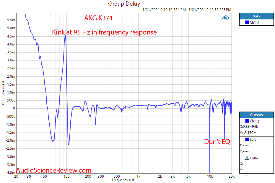 AKG K371 measurement group delay.png