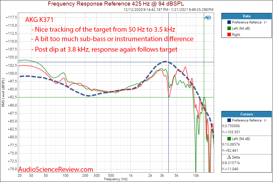 AKG K371 Measurements Frequency Response.png